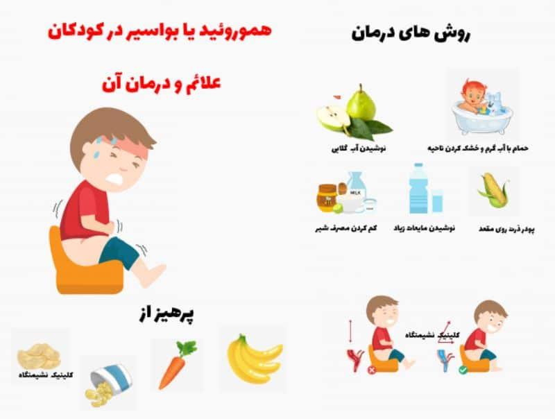 بواسیر در کودکان و درمان همورئید کودکان