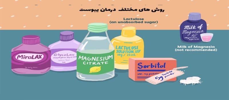 درمان های خانگی یبوست